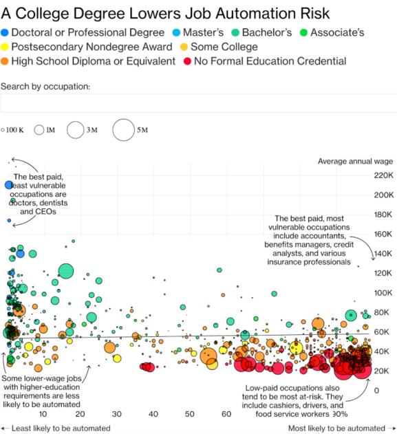 Визуализация данных: диаграммы и графики